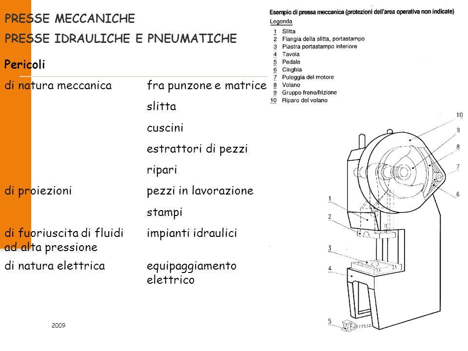 PRESSE MECCANICHE PRESSE IDRAULICHE E PNEUMATICHE