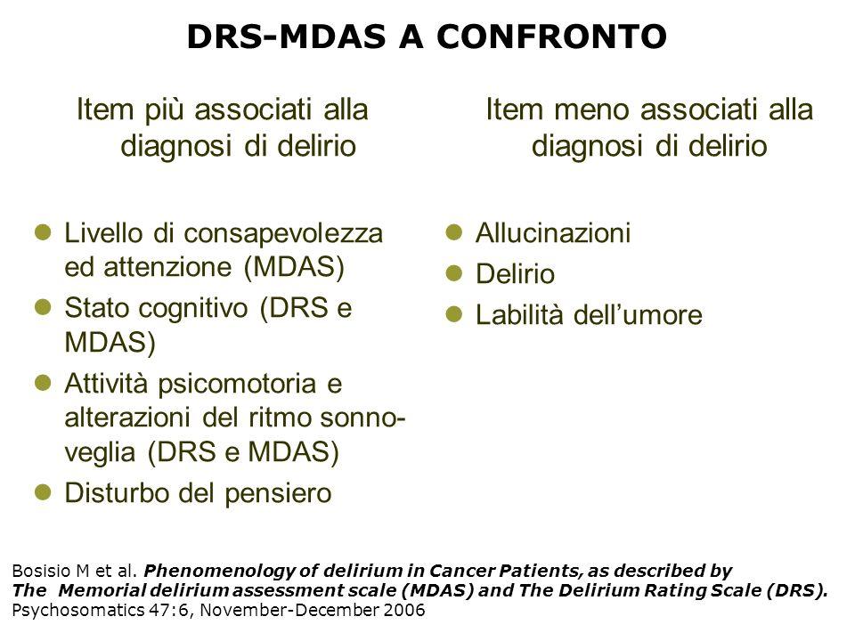 DRS-MDAS A CONFRONTO Item più associati alla diagnosi di delirio