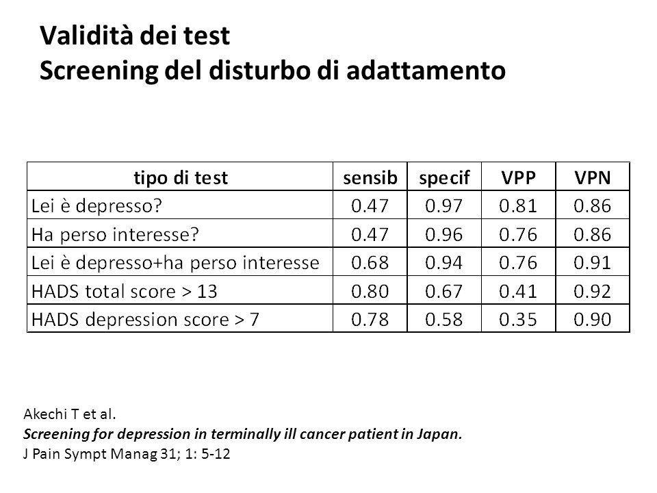 Validità dei test Screening del disturbo di adattamento