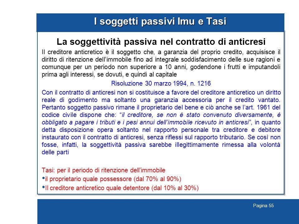 I soggetti passivi Imu e Tasi