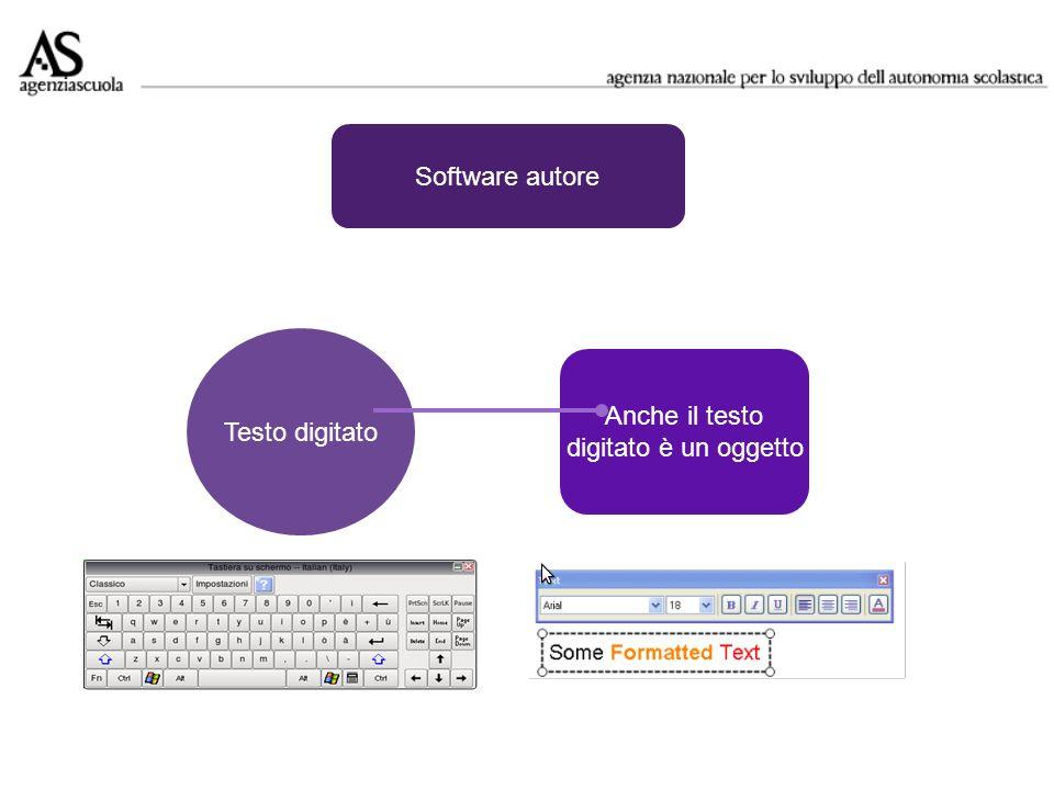 Software autore Testo digitato Anche il testo digitato è un oggetto