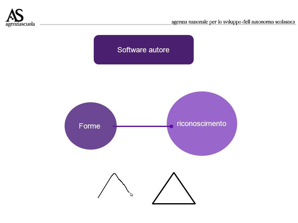 Software autore riconoscimento Forme