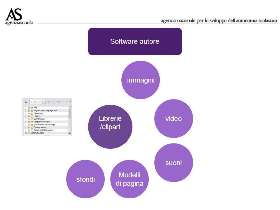 Software autore immagini video Librerie /clipart suoni sfondi Modelli di pagina