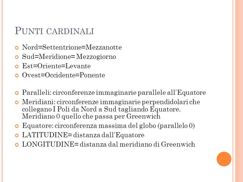 Punti cardinali Nord=Settentrione=Mezzanotte
