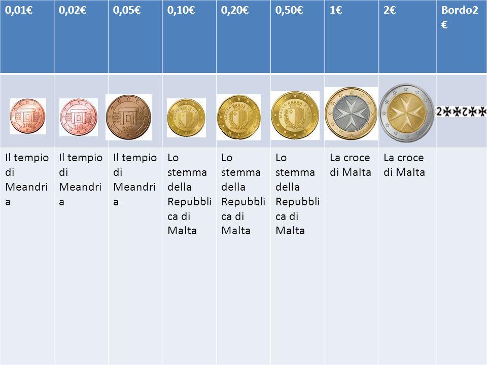 0,01€ 0,02€ 0,05€ 0,10€ 0,20€ 0,50€ 1€ 2€ Bordo2€ Il tempio di Meandria. Lo stemma della Repubblica di Malta.
