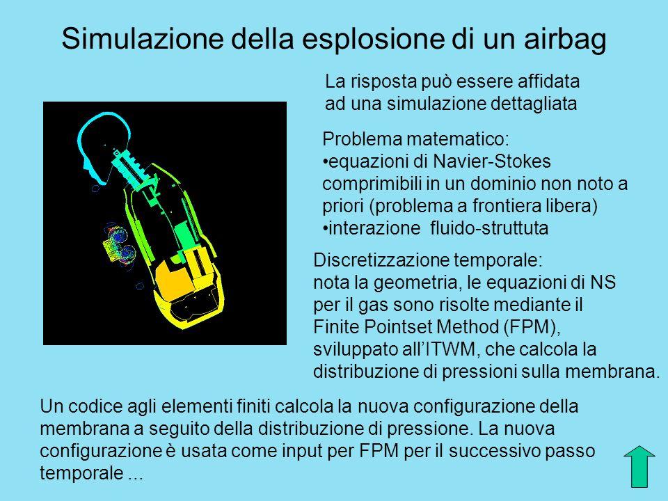 Simulazione della esplosione di un airbag