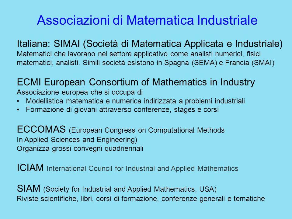 Associazioni di Matematica Industriale