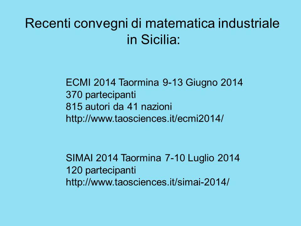 Recenti convegni di matematica industriale