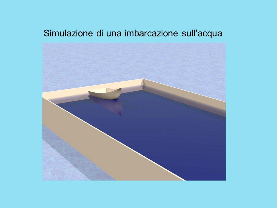 Simulazione di una imbarcazione sull'acqua