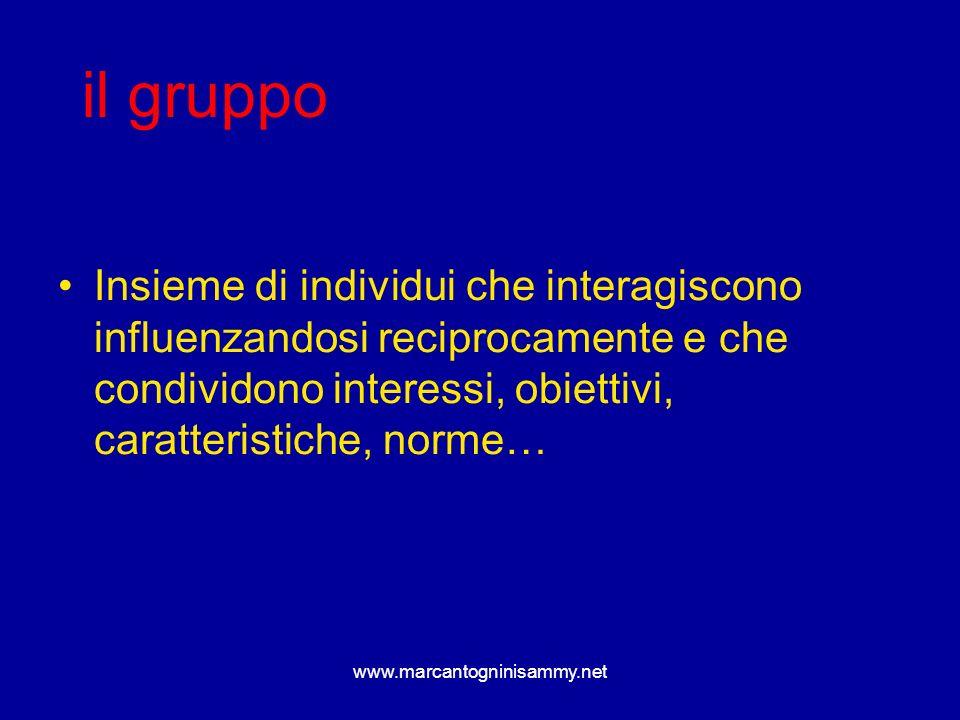 il gruppo Insieme di individui che interagiscono influenzandosi reciprocamente e che condividono interessi, obiettivi, caratteristiche, norme…