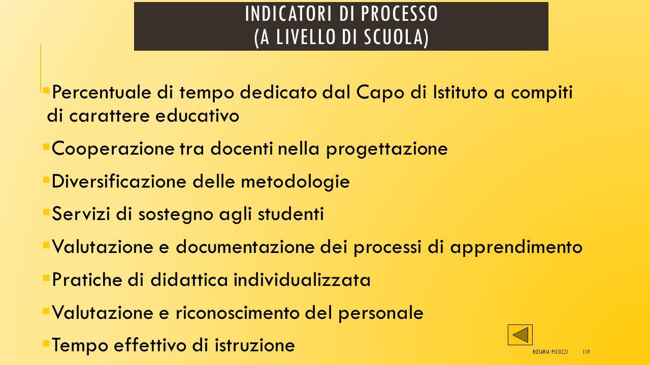 Indicatori di processo (a livello di scuola)