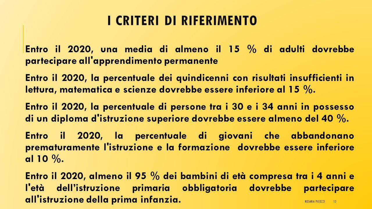 I criteri di riferimento