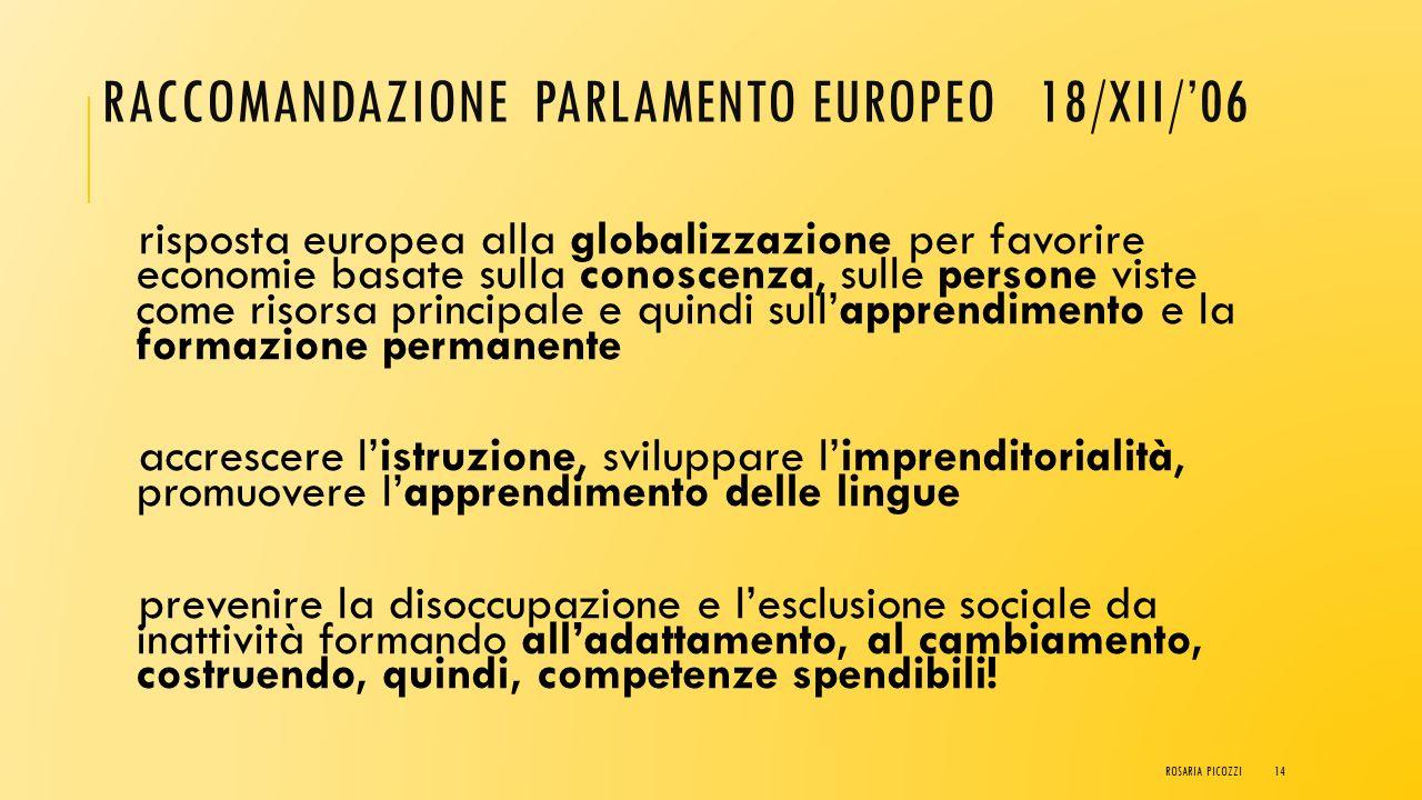 RACCOMANDAZIONE Parlamento Europeo 18/XII/'06