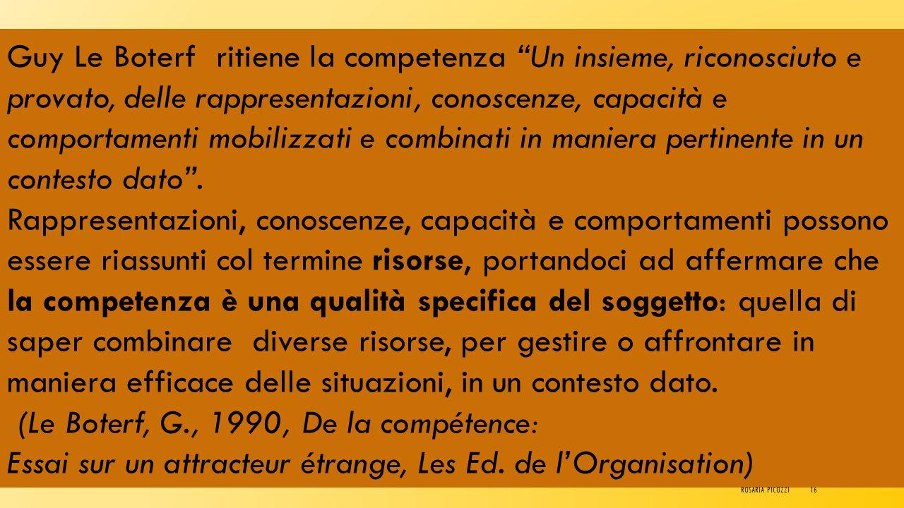 (Le Boterf, G., 1990, De la compétence: