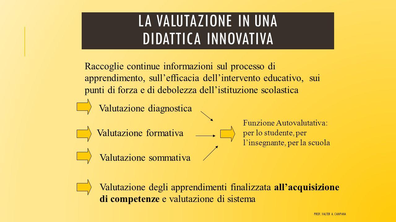 La valutazione in una didattica innovativa