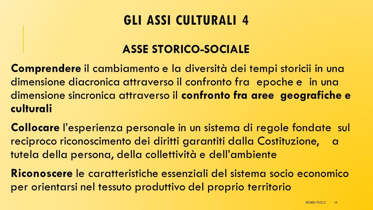 Gli ASSI CULTURALI 4 ASSE STORICO-SOCIALE