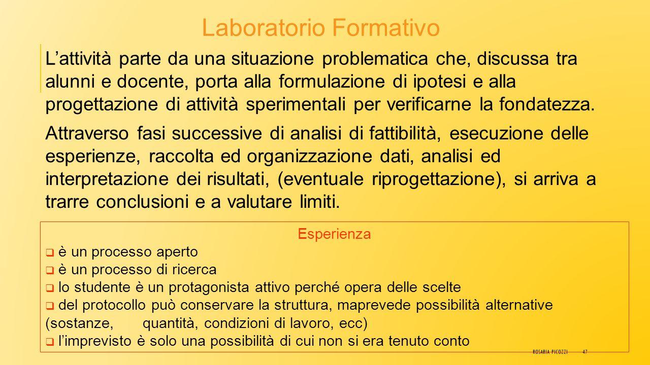 Laboratorio Formativo