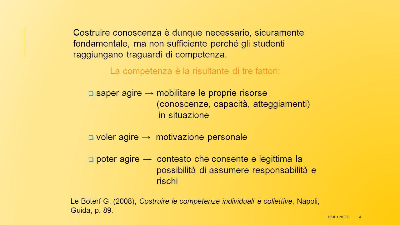 La competenza è la risultante di tre fattori: