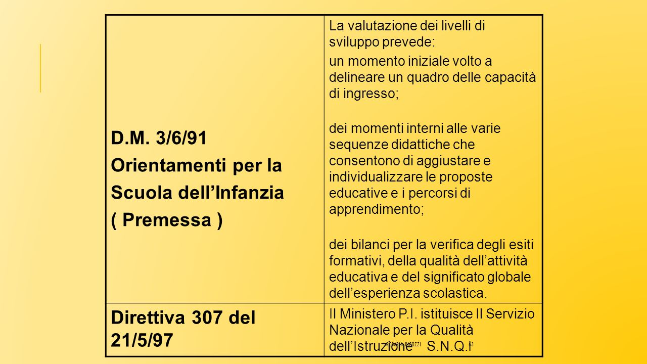 D.M. 3/6/91 Orientamenti per la Scuola dell'Infanzia ( Premessa )