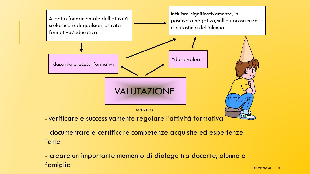 descrive processi formativi