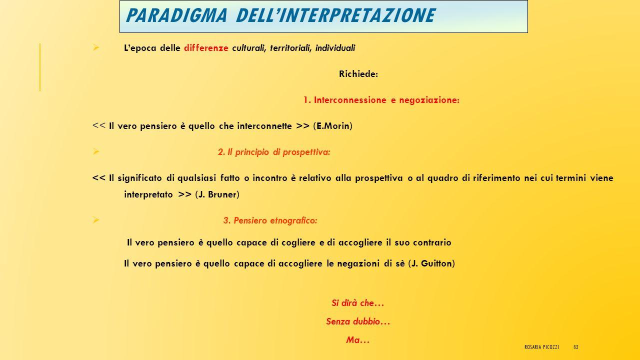 Paradigma dell'interpretazione