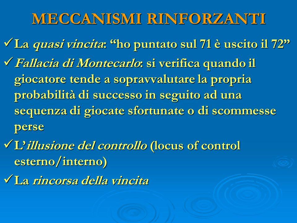 MECCANISMI RINFORZANTI