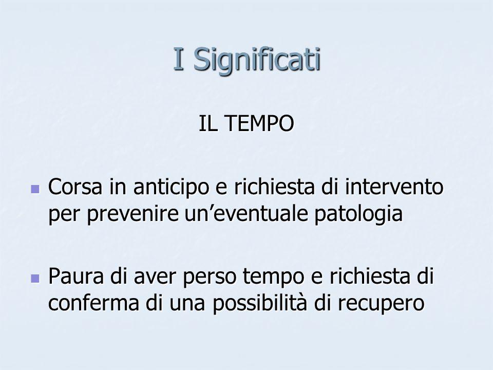 I Significati IL TEMPO. Corsa in anticipo e richiesta di intervento per prevenire un'eventuale patologia.