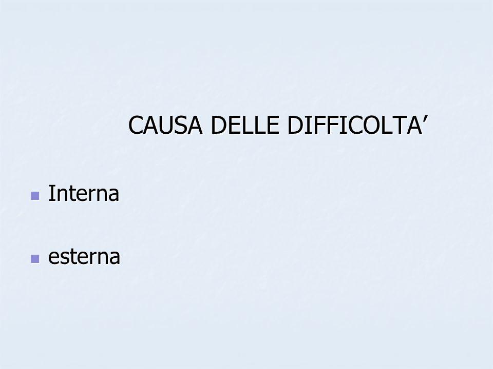 CAUSA DELLE DIFFICOLTA'