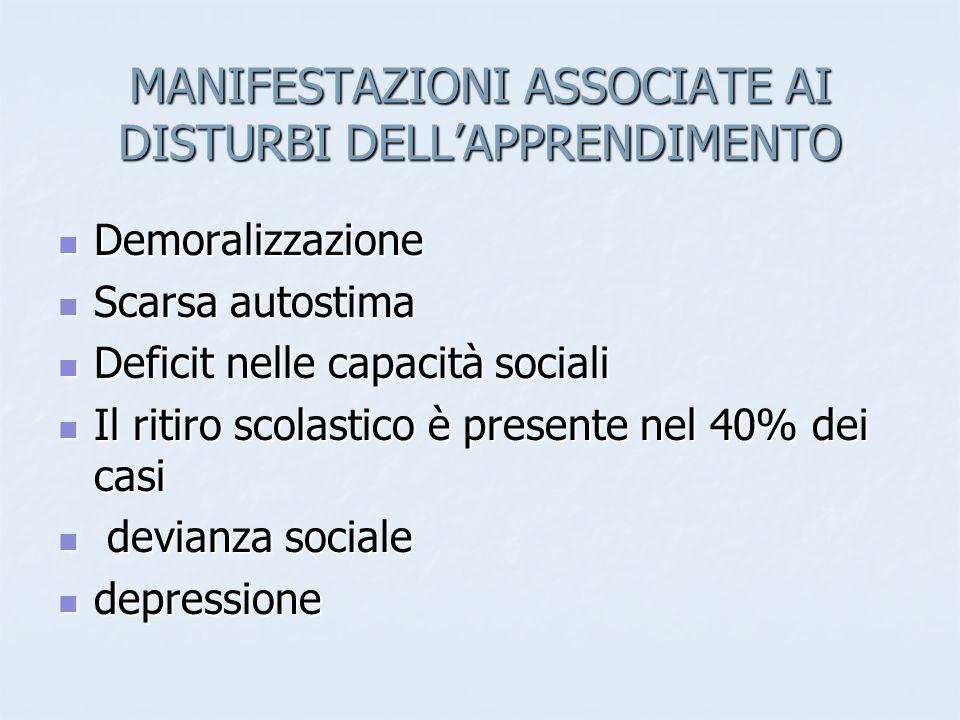 MANIFESTAZIONI ASSOCIATE AI DISTURBI DELL'APPRENDIMENTO