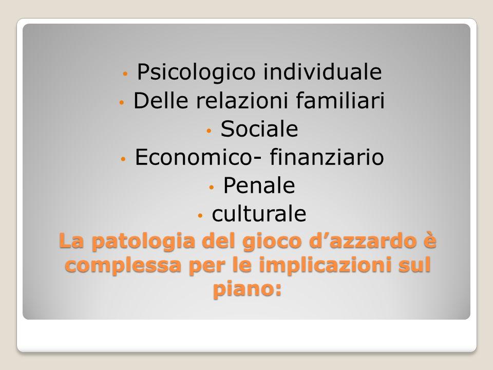 Psicologico individuale Delle relazioni familiari Sociale