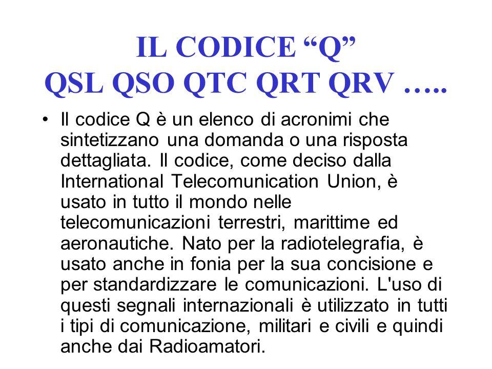 IL CODICE Q QSL QSO QTC QRT QRV …..