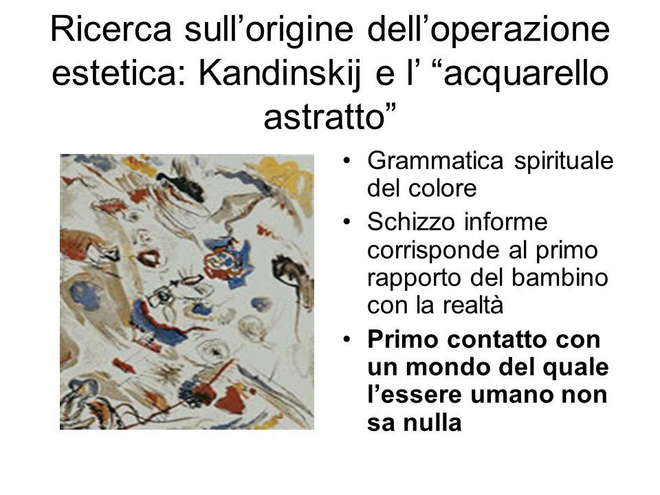 Ricerca sull'origine dell'operazione estetica: Kandinskij e l' acquarello astratto