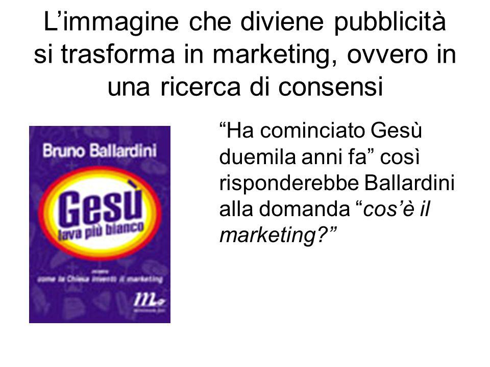 L'immagine che diviene pubblicità si trasforma in marketing, ovvero in una ricerca di consensi