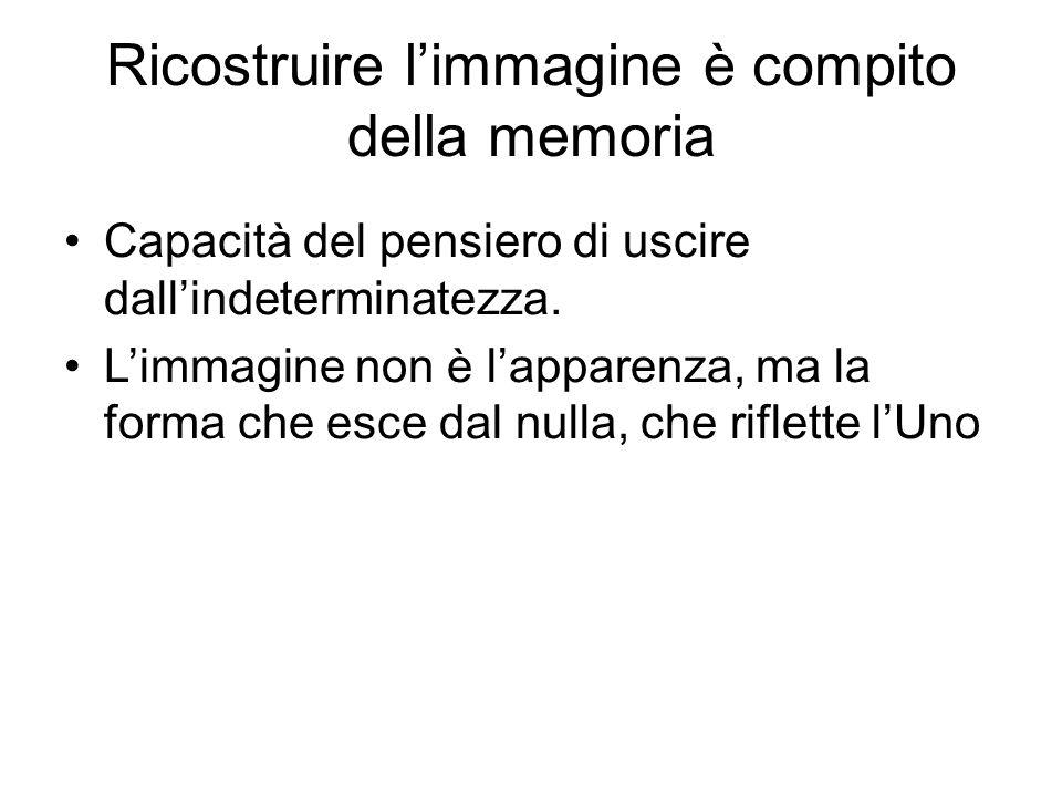 Ricostruire l'immagine è compito della memoria