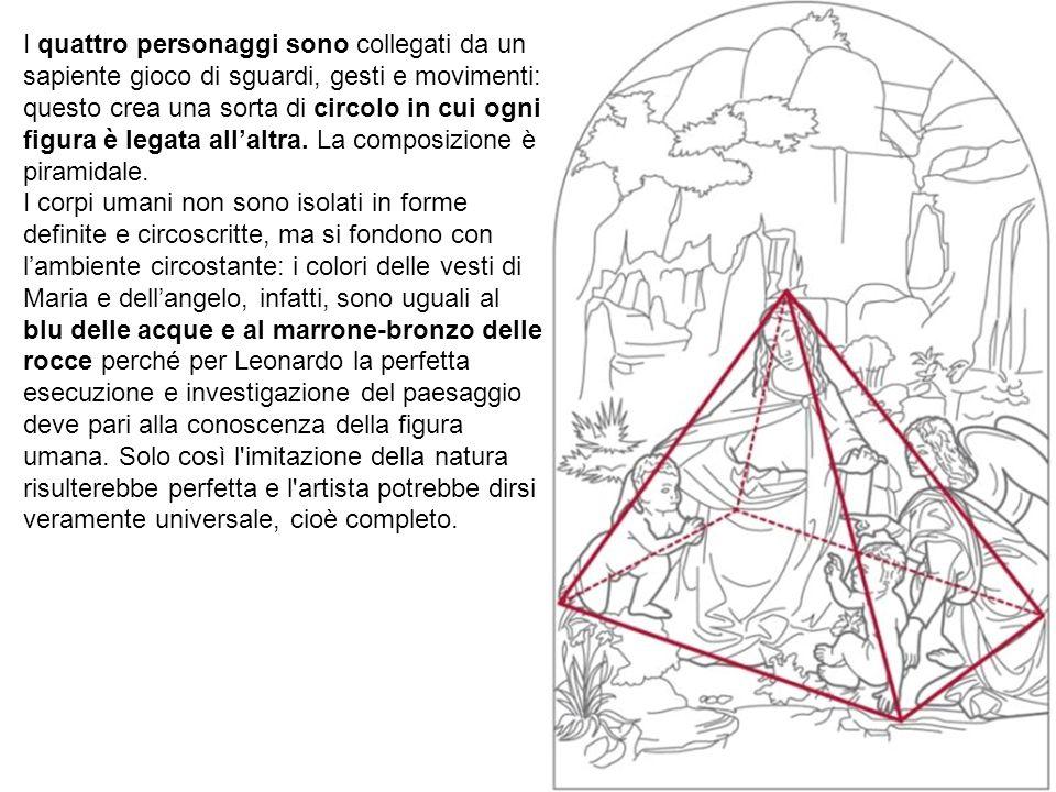 I quattro personaggi sono collegati da un sapiente gioco di sguardi, gesti e movimenti: questo crea una sorta di circolo in cui ogni figura è legata all'altra. La composizione è piramidale.