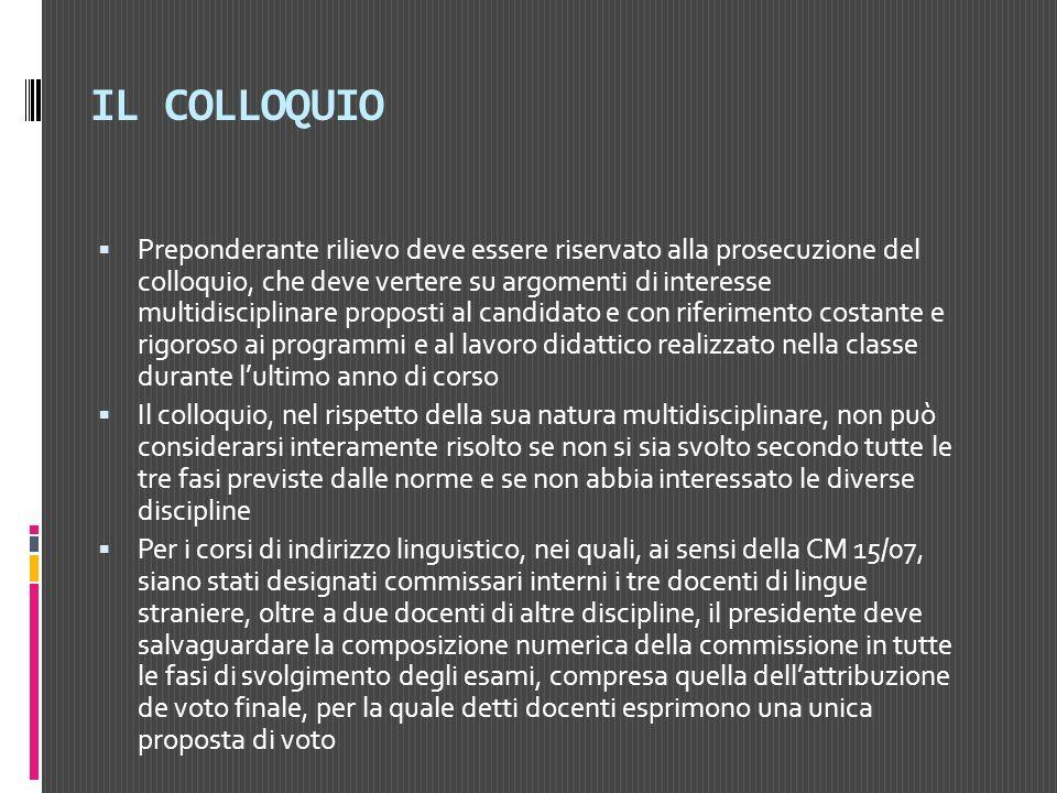 IL COLLOQUIO