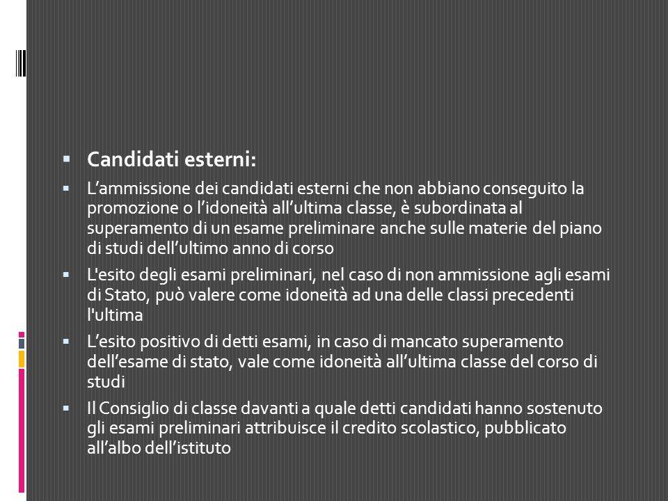 Candidati esterni:
