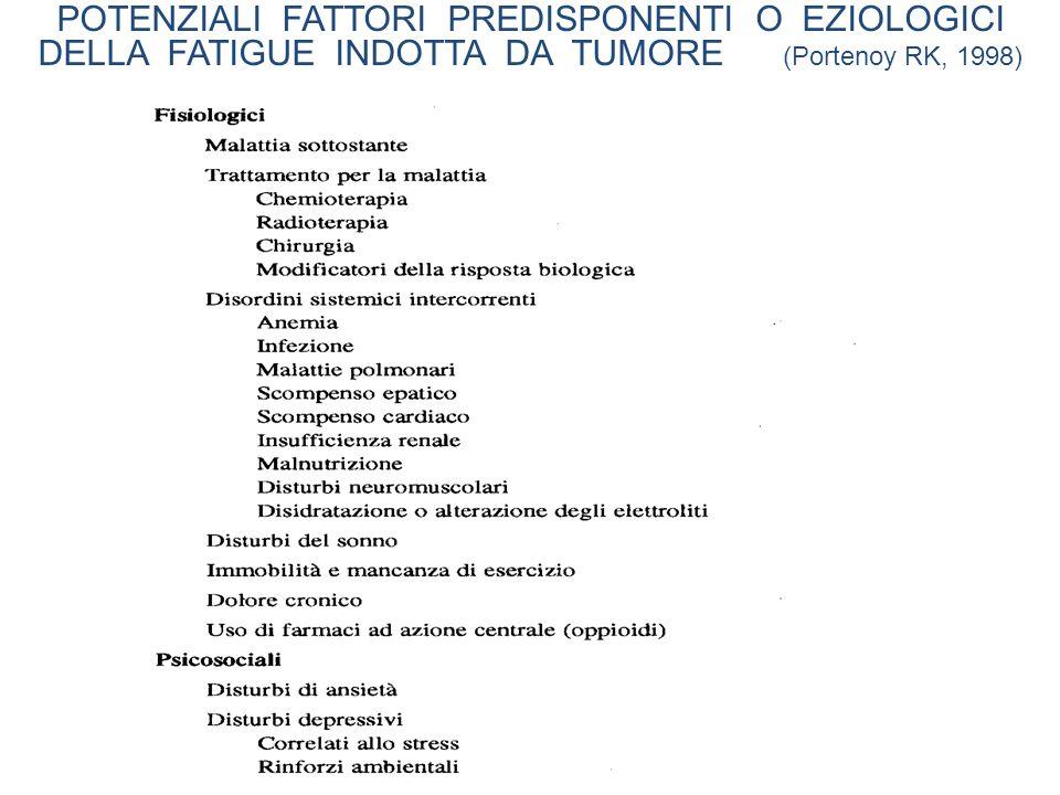 POTENZIALI FATTORI PREDISPONENTI O EZIOLOGICI DELLA FATIGUE INDOTTA DA TUMORE (Portenoy RK, 1998)
