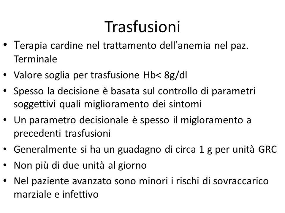 Trasfusioni Terapia cardine nel trattamento dell'anemia nel paz. Terminale. Valore soglia per trasfusione Hb< 8g/dl.