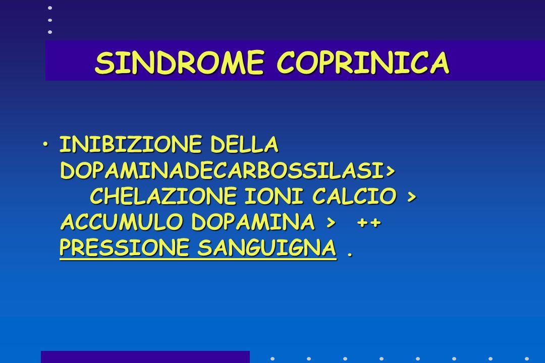 SINDROME COPRINICA INIBIZIONE DELLA DOPAMINADECARBOSSILASI> CHELAZIONE IONI CALCIO > ACCUMULO DOPAMINA > ++ PRESSIONE SANGUIGNA .