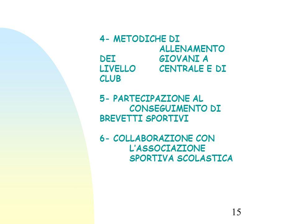4- METODICHE DI ALLENAMENTO DEI GIOVANI A LIVELLO CENTRALE E DI CLUB