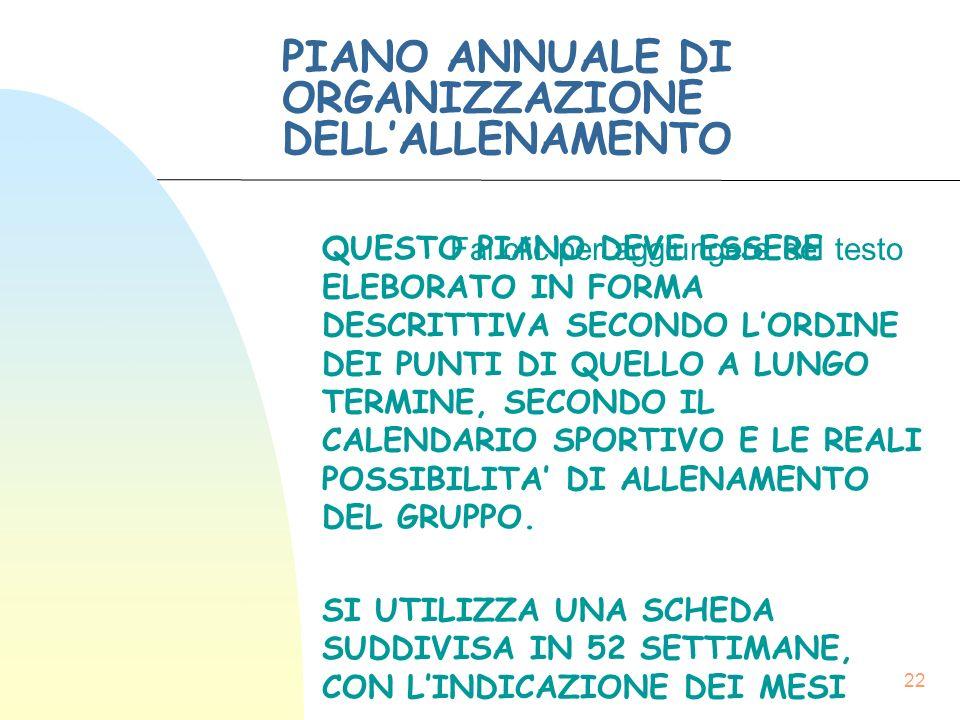 PIANO ANNUALE DI ORGANIZZAZIONE DELL'ALLENAMENTO
