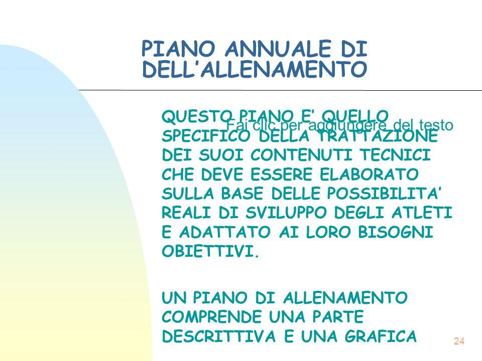 PIANO ANNUALE DI DELL'ALLENAMENTO