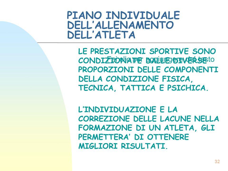 PIANO INDIVIDUALE DELL'ALLENAMENTO DELL'ATLETA