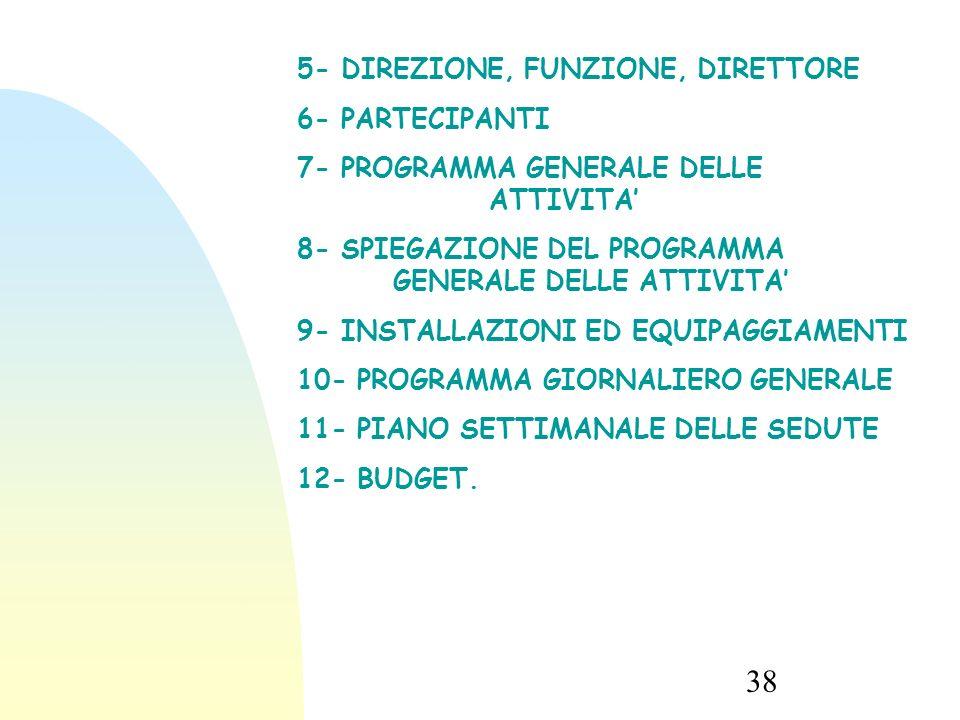 5- DIREZIONE, FUNZIONE, DIRETTORE 6- PARTECIPANTI