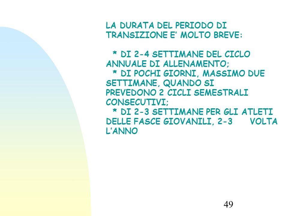 LA DURATA DEL PERIODO DI TRANSIZIONE E' MOLTO BREVE: