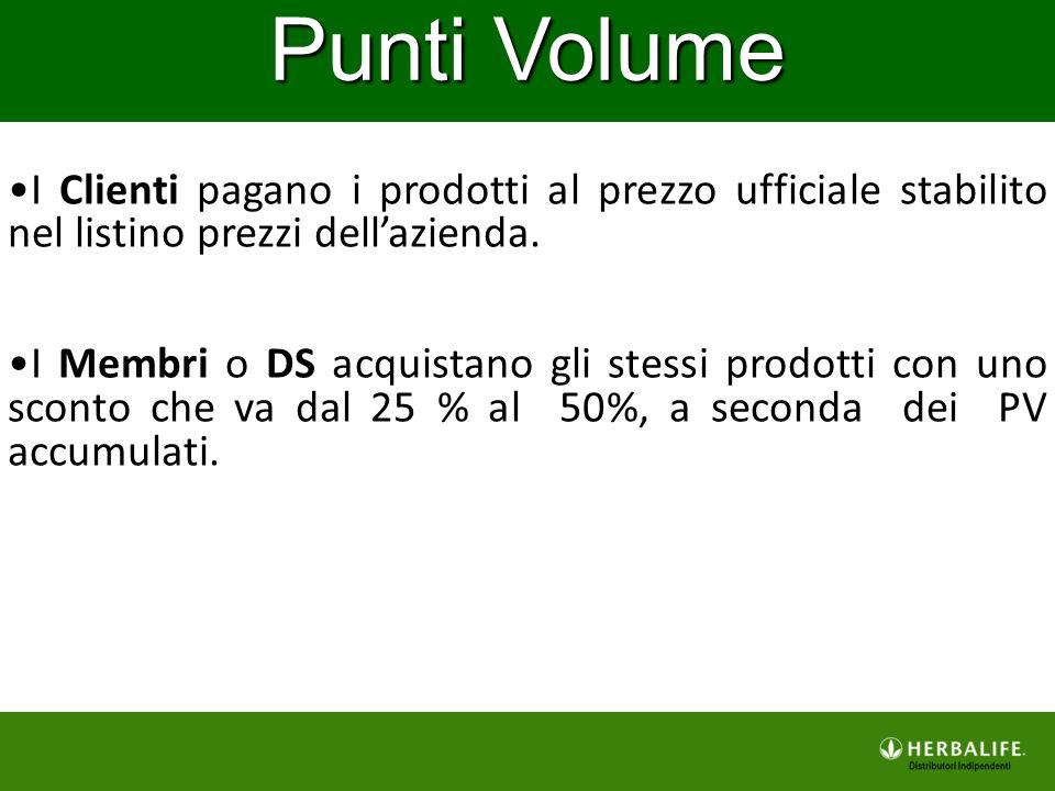 Punti Volume I Clienti pagano i prodotti al prezzo ufficiale stabilito nel listino prezzi dell'azienda.