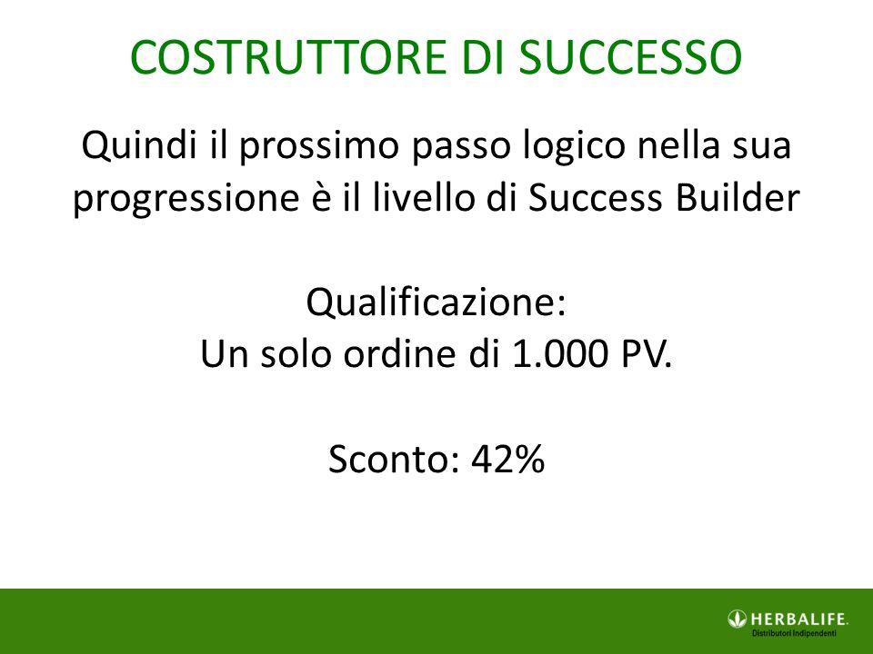 COSTRUTTORE DI SUCCESSO