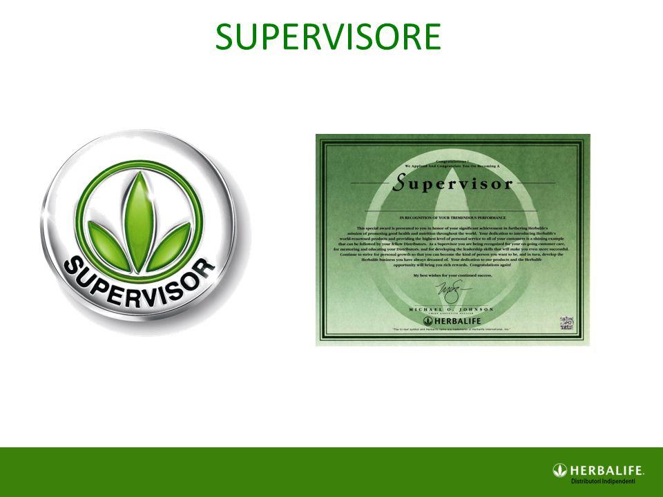 SUPERVISORE