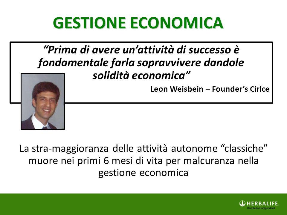 GESTIONE ECONOMICA Prima di avere un'attività di successo è fondamentale farla sopravvivere dandole solidità economica